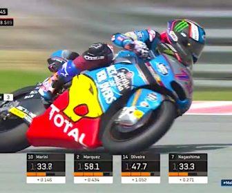 2018-sepan-moto2-fp2-marquez